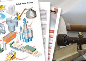 What Position Measurement Solution do You Need for Pulp and Paper Production?